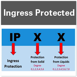 Ingress Protection Rated